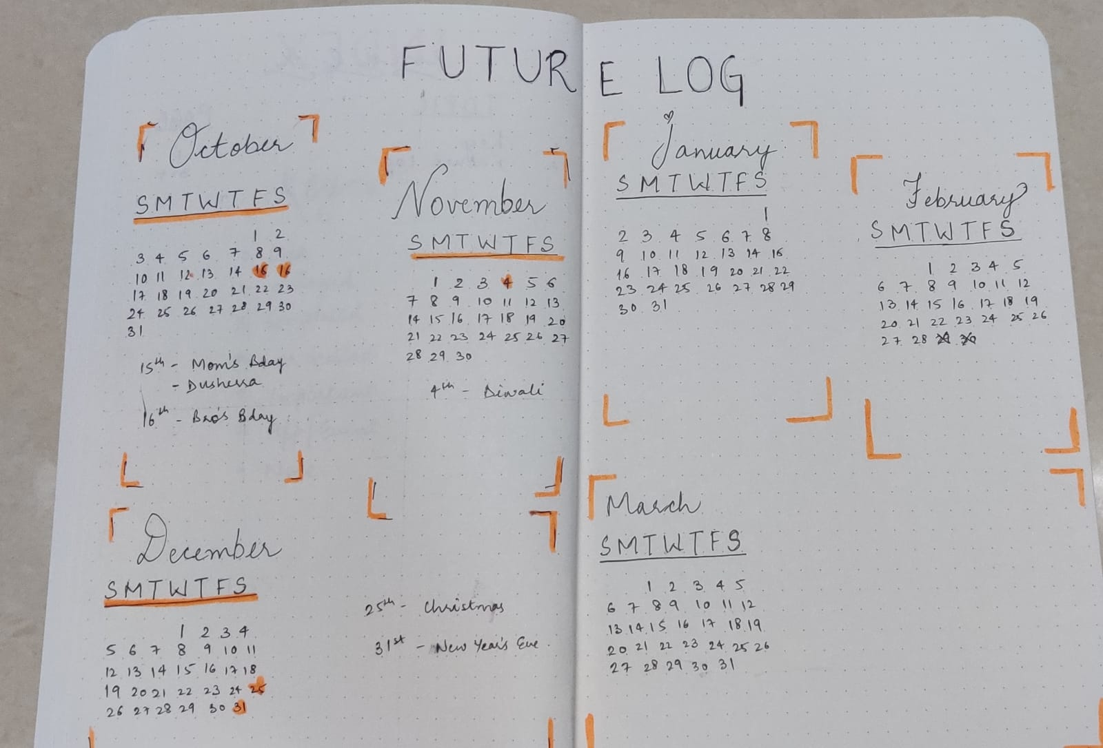 How To Create A Future Log In Bullet Journal (For Beginners)